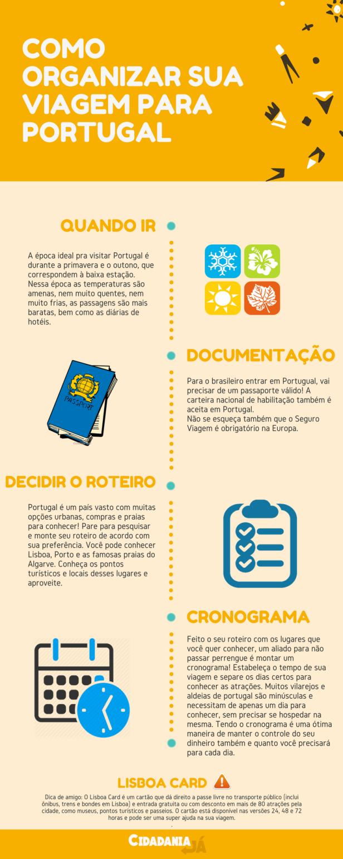 Infográfico-Como-Organizar-sua-Viagem-para-Portugal-1